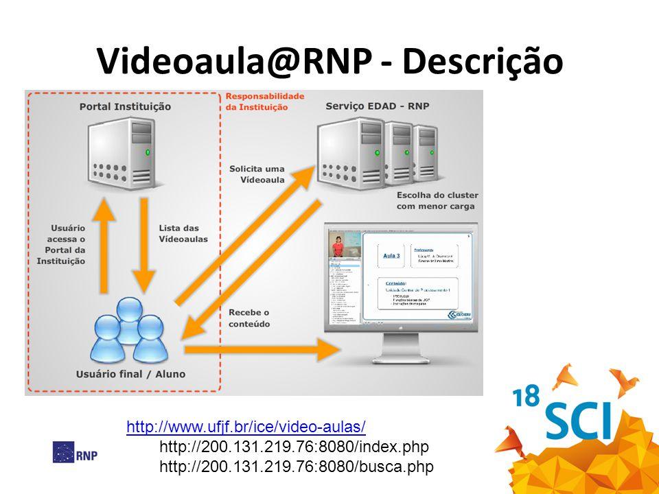 Videoaula@RNP - Descrição http://www.ufjf.br/ice/video-aulas/ http://200.131.219.76:8080/index.php http://200.131.219.76:8080/busca.php