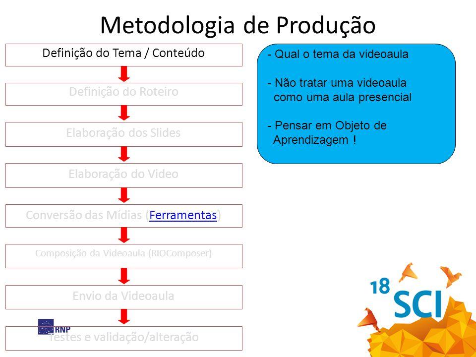 Metodologia de Produção - Qual o tema da videoaula - Não tratar uma videoaula como uma aula presencial - Pensar em Objeto de Aprendizagem ! Definição