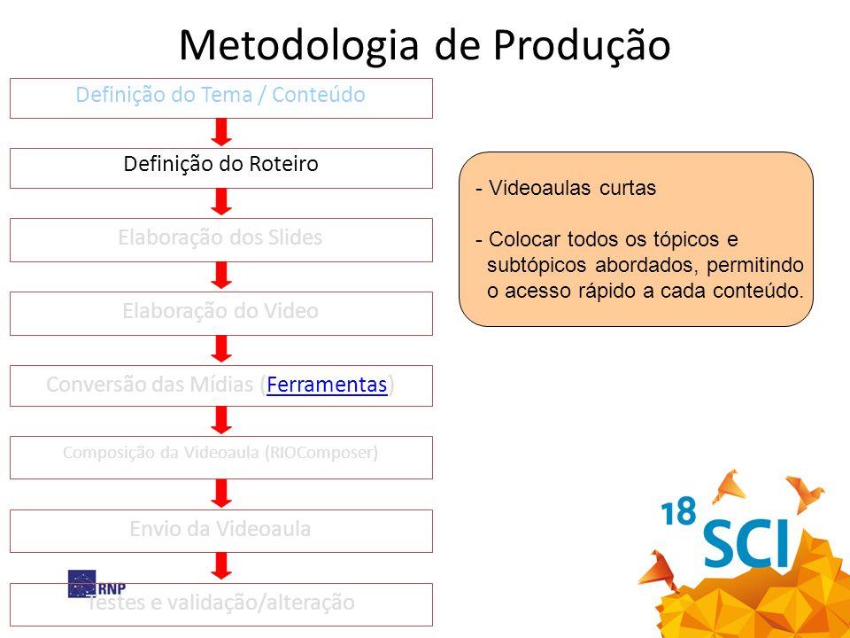 Metodologia de Produção - Videoaulas curtas - Colocar todos os tópicos e subtópicos abordados, permitindo o acesso rápido a cada conteúdo. Definição d