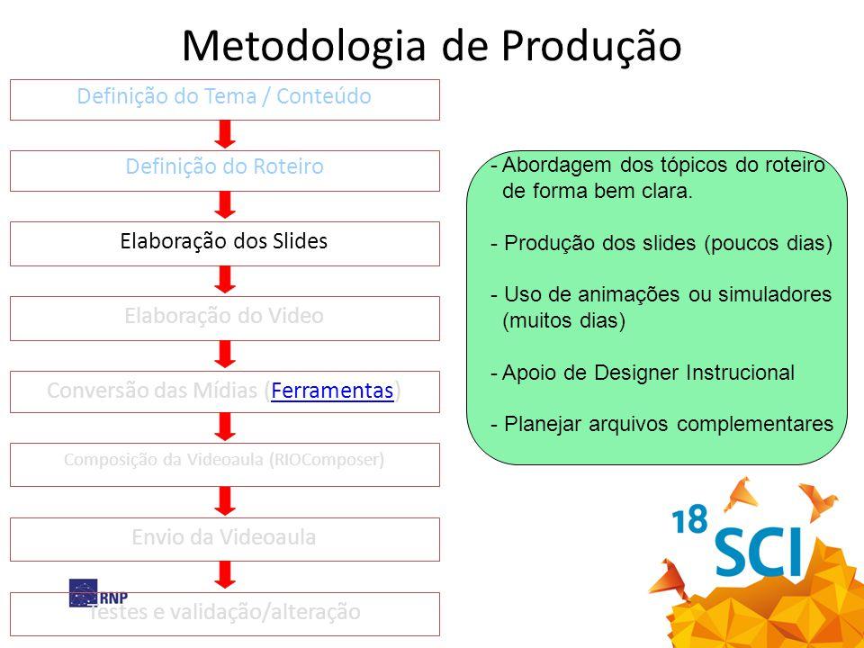 Metodologia de Produção - Abordagem dos tópicos do roteiro de forma bem clara. - Produção dos slides (poucos dias) - Uso de animações ou simuladores (