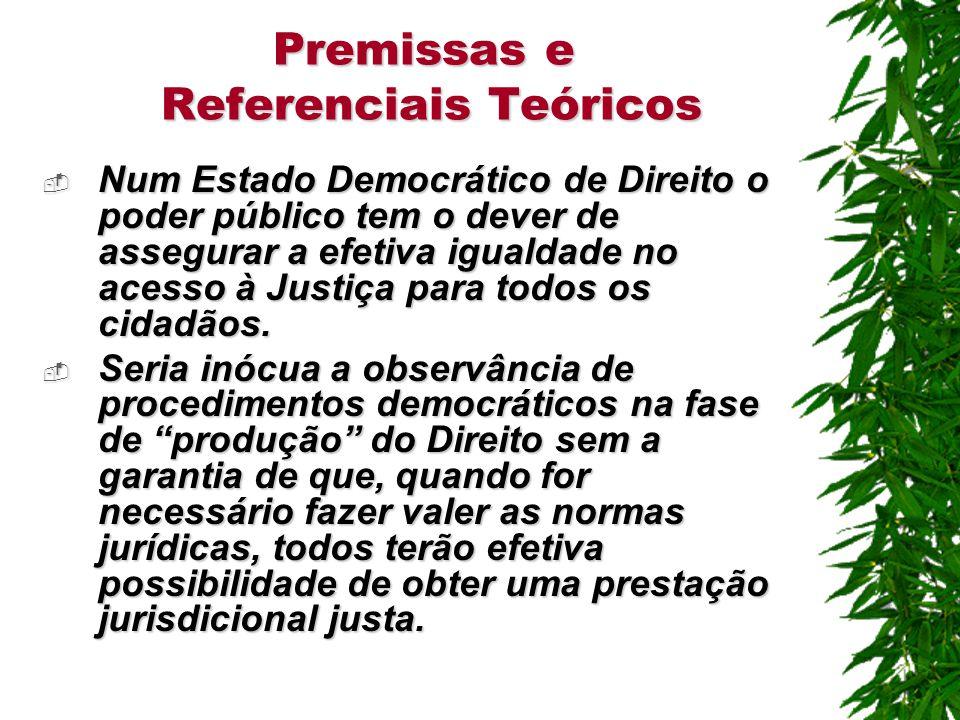Reflexões tópicas sobre questões institucionais do modelo brasileiro de Assistência Jurídica Gratuita Defensor Público NÃO é Advogado (a advocacia pro bono e seu papel) Desmistificar o excesso de judicialização na solução de conflitos (distorções corporativas)