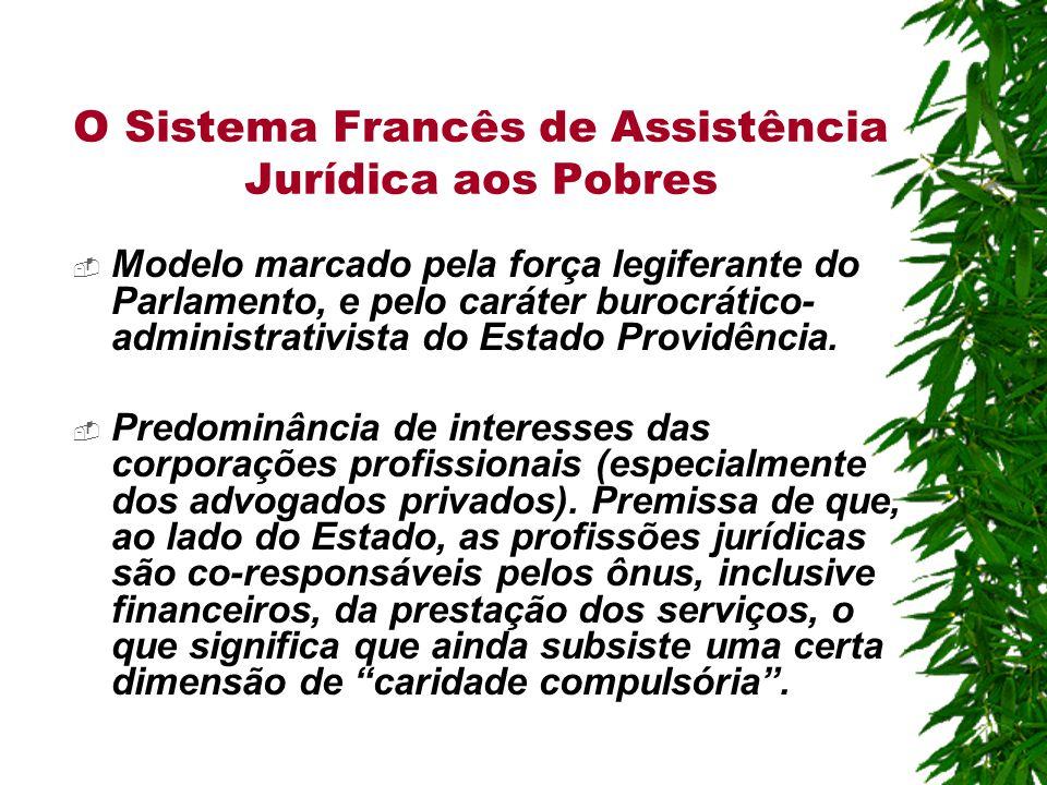 O Sistema Francês de Assistência Jurídica aos Pobres  Modelo marcado pela força legiferante do Parlamento, e pelo caráter burocrático- administrativista do Estado Providência.