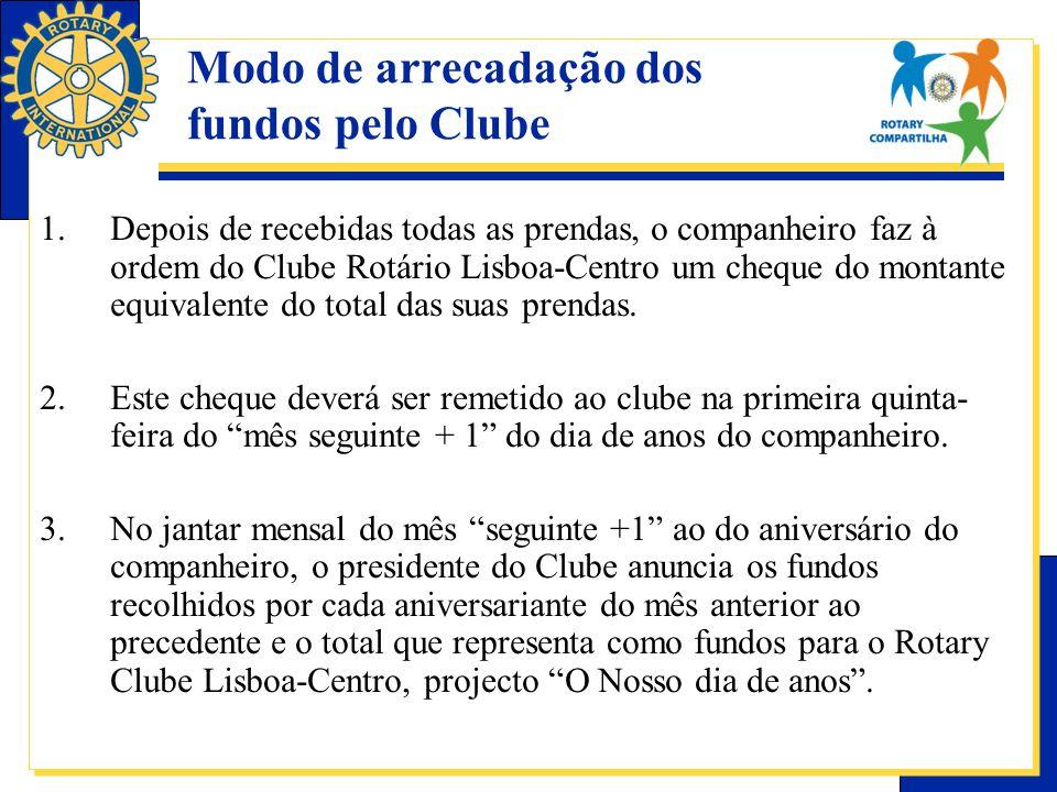 Modo de arrecadação dos fundos pelo Clube 1.Depois de recebidas todas as prendas, o companheiro faz à ordem do Clube Rotário Lisboa-Centro um cheque do montante equivalente do total das suas prendas.