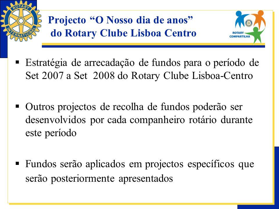 Projecto O Nosso dia de anos do Rotary Clube Lisboa Centro  Estratégia de arrecadação de fundos para o período de Set 2007 a Set 2008 do Rotary Clube Lisboa-Centro  Outros projectos de recolha de fundos poderão ser desenvolvidos por cada companheiro rotário durante este período  Fundos serão aplicados em projectos específicos que serão posteriormente apresentados