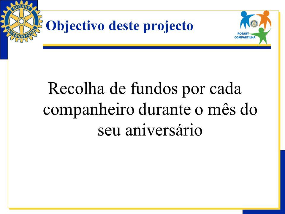 Objectivo deste projecto Recolha de fundos por cada companheiro durante o mês do seu aniversário