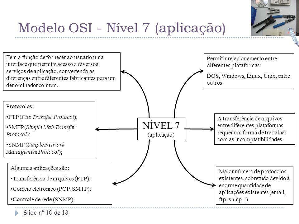 Modelo OSI - Nível 7 ( aplicação ) Slide nº 10 de 13 Tem a função de fornecer ao usuário uma interface que permite acesso a diversos serviços de aplic