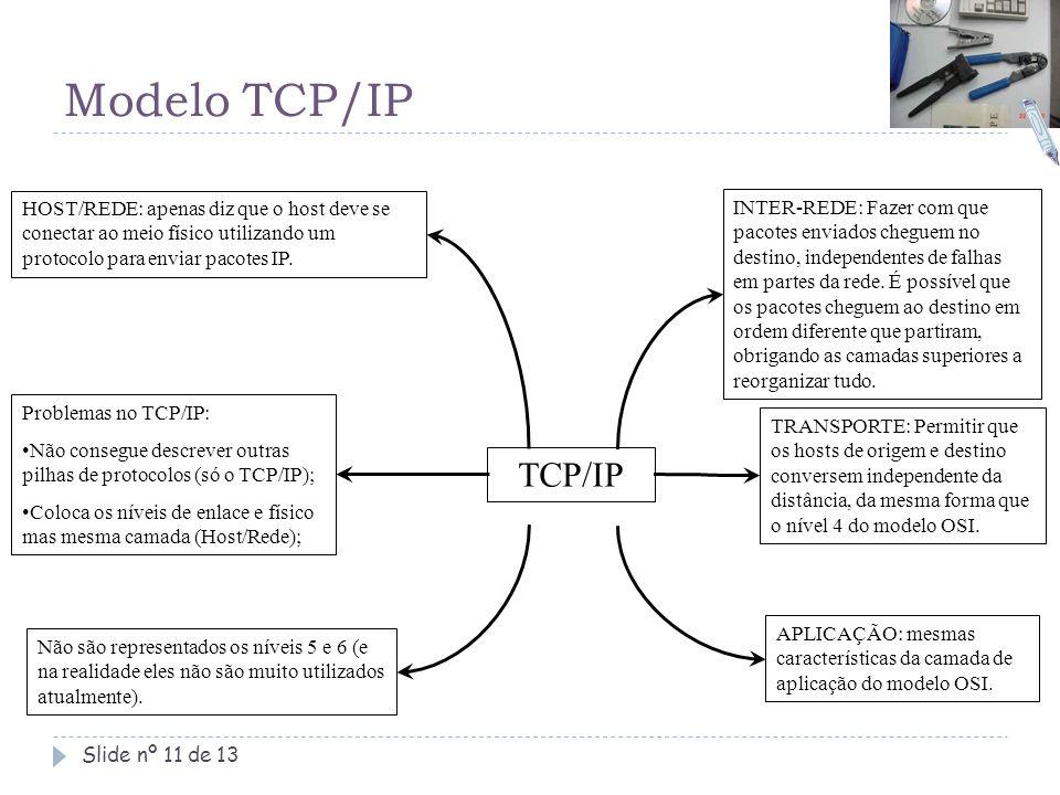Modelo TCP/IP Slide nº 11 de 13 HOST/REDE: apenas diz que o host deve se conectar ao meio físico utilizando um protocolo para enviar pacotes IP. INTER
