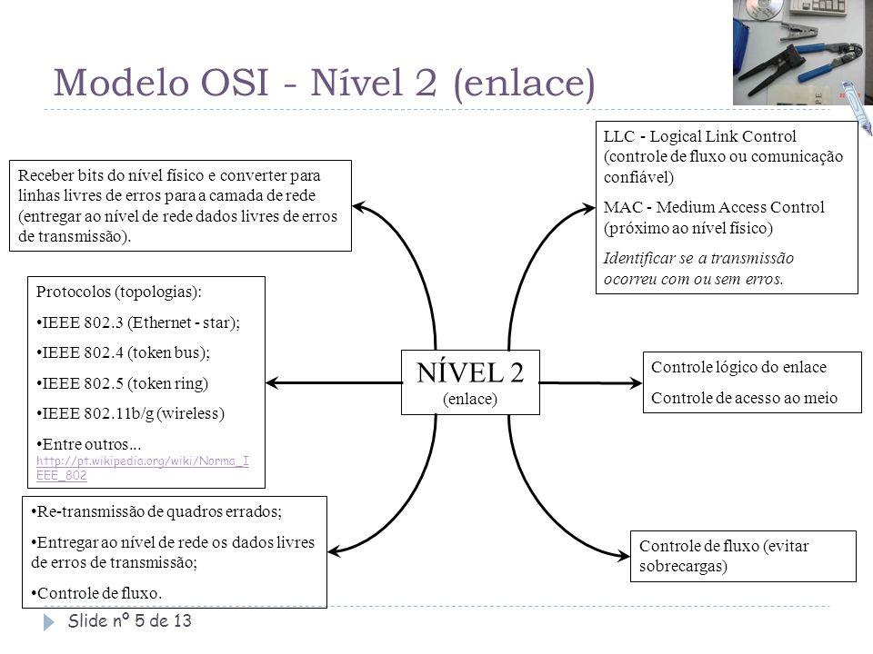 Modelo OSI - Nível 2 (enlace) Slide nº 5 de 13 Receber bits do nível físico e converter para linhas livres de erros para a camada de rede (entregar ao