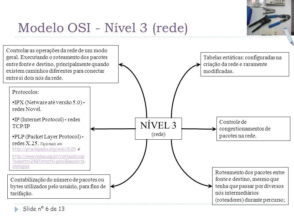 Modelo OSI - Nível 3 (rede) Slide nº 6 de 13 Controlar as operações da rede de um modo geral. Executando o roteamento dos pacotes entre fonte e destin