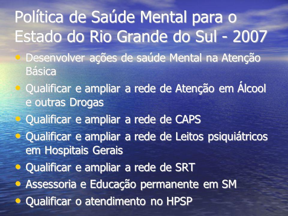 Política de Saúde Mental para o Estado do Rio Grande do Sul - 2007 Desenvolver ações de saúde Mental na Atenção Básica Desenvolver ações de saúde Ment