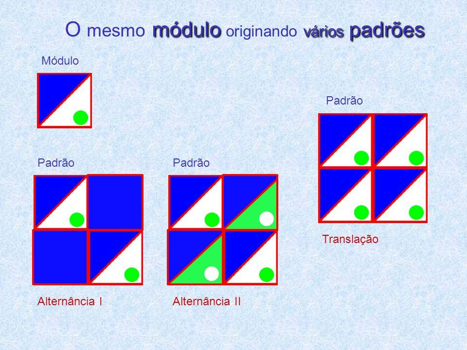 módulo vários padrões O mesmo módulo originando vários padrões Translação Módulo Padrão Alternância I Padrão Alternância II Padrão