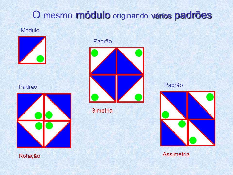 Simetria Módulo Padrão Rotação Padrão módulo vários padrões O mesmo módulo originando vários padrões Assimetria Padrão