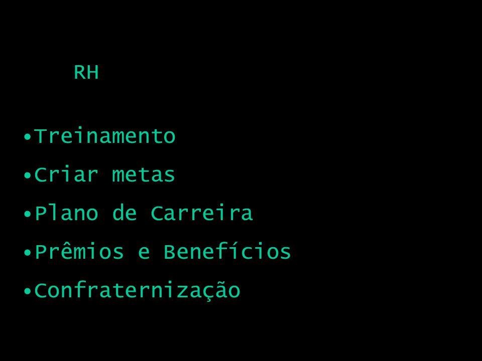 RH Treinamento Criar metas Plano de Carreira Prêmios e Benefícios Confraternização