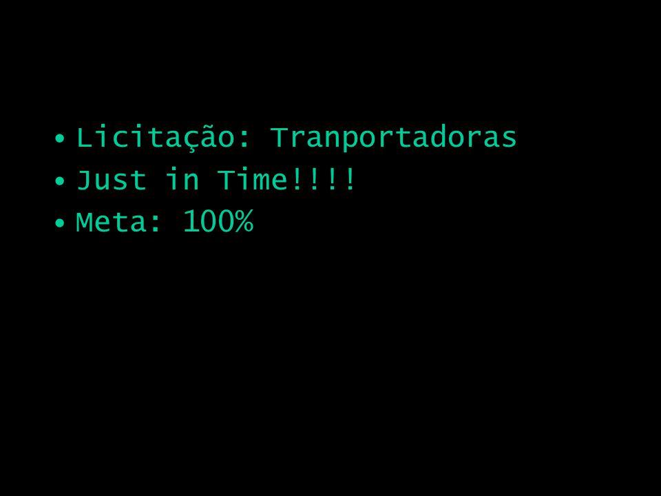 Licitação: Tranportadoras Just in Time!!!! Meta: 100%
