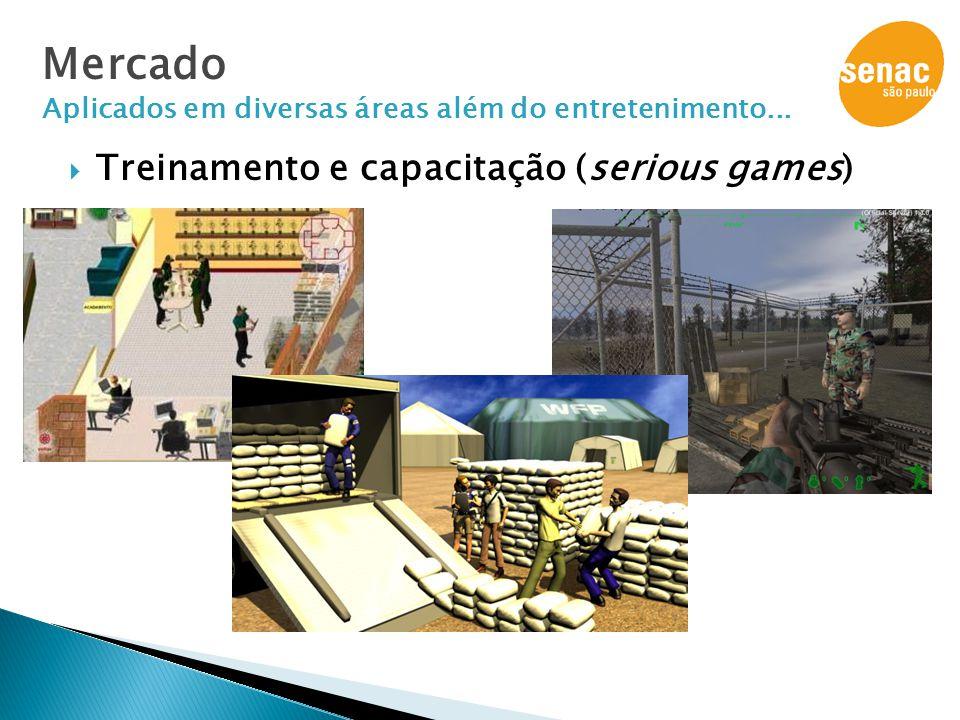  Treinamento e capacitação (serious games) Mercado Aplicados em diversas áreas além do entretenimento...