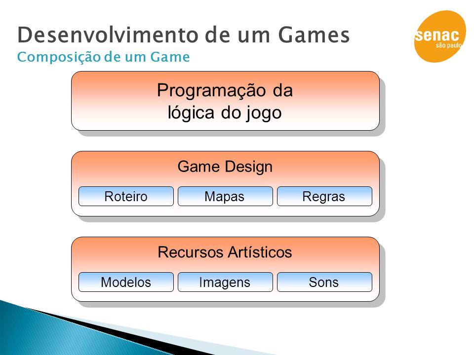 Recursos Artísticos Programação da lógica do jogo Programação da lógica do jogo ModelosImagensSons Game Design RoteiroMapasRegras Desenvolvimento de u