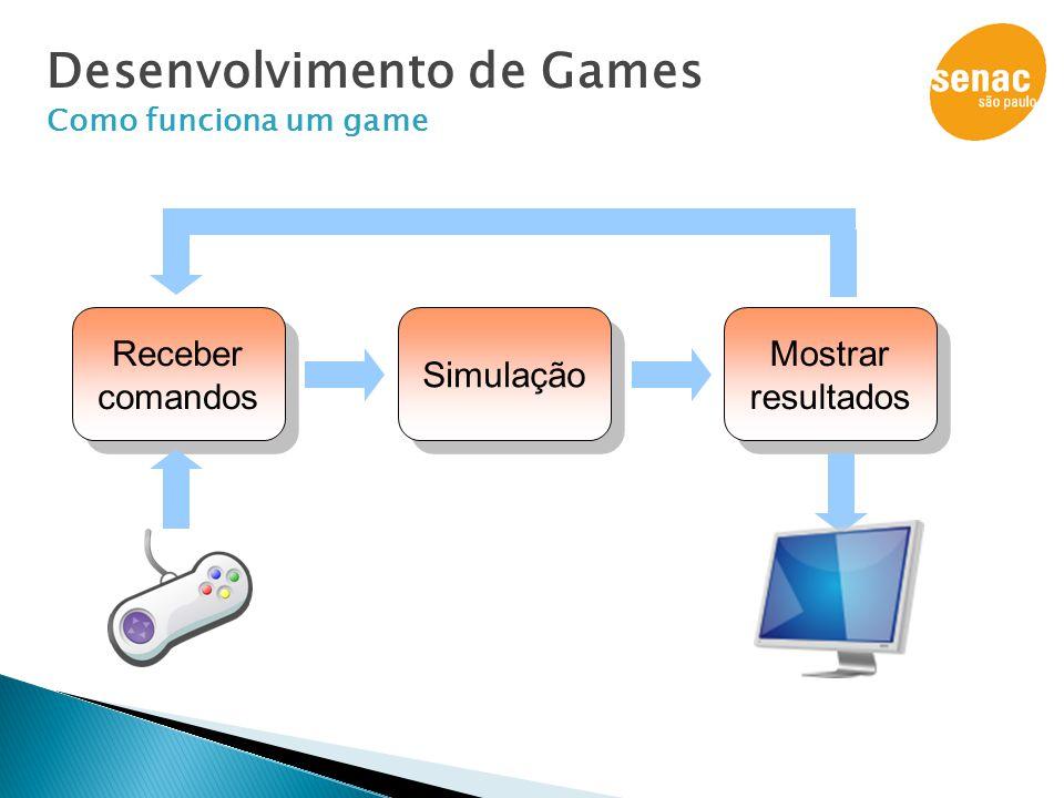 Receber comandos Receber comandos Simulação Mostrar resultados Mostrar resultados Desenvolvimento de Games Como funciona um game