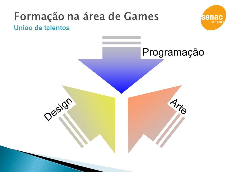Formação na área de Games União de talentos Programação Design Arte