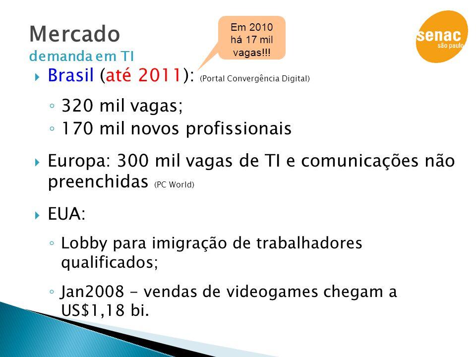  Brasil (até 2011): (Portal Convergência Digital) ◦ 320 mil vagas; ◦ 170 mil novos profissionais  Europa: 300 mil vagas de TI e comunicações não pre