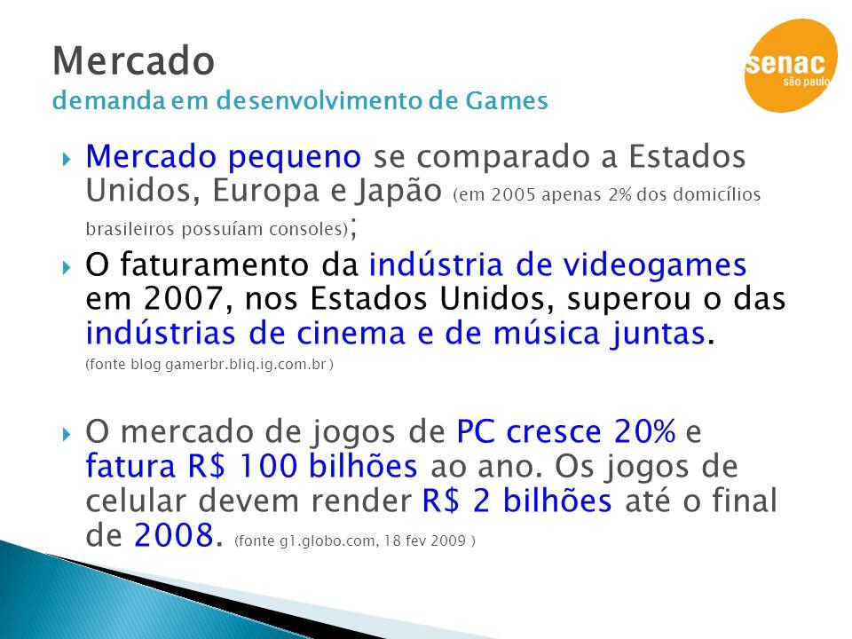  Mercado pequeno se comparado a Estados Unidos, Europa e Japão (em 2005 apenas 2% dos domicílios brasileiros possuíam consoles) ;  O faturamento da