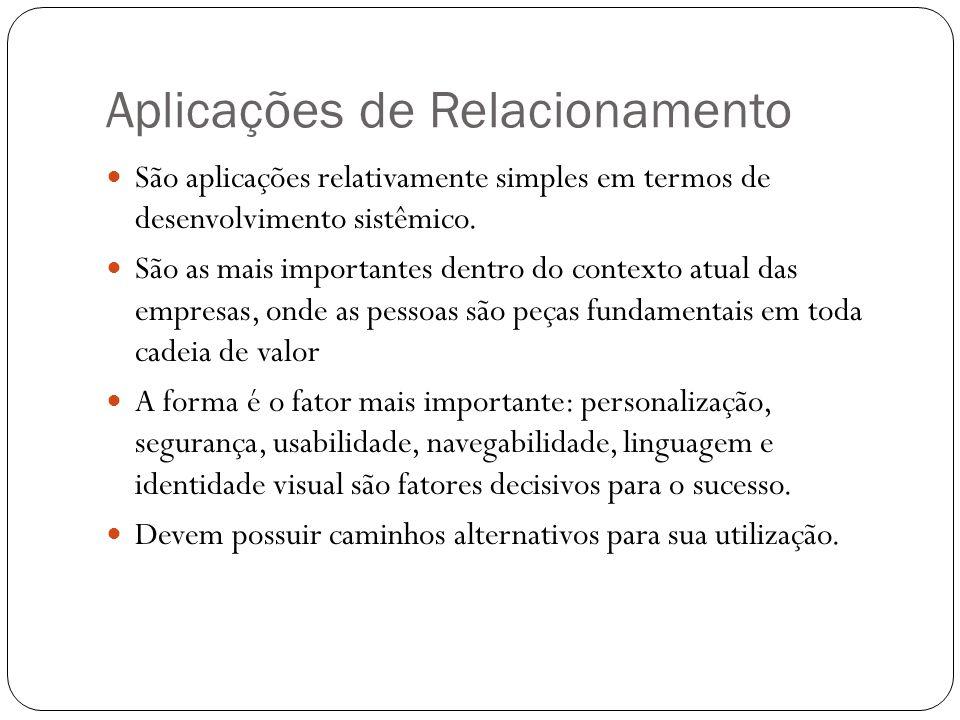 Aplicações de Relacionamento São aplicações relativamente simples em termos de desenvolvimento sistêmico. São as mais importantes dentro do contexto a