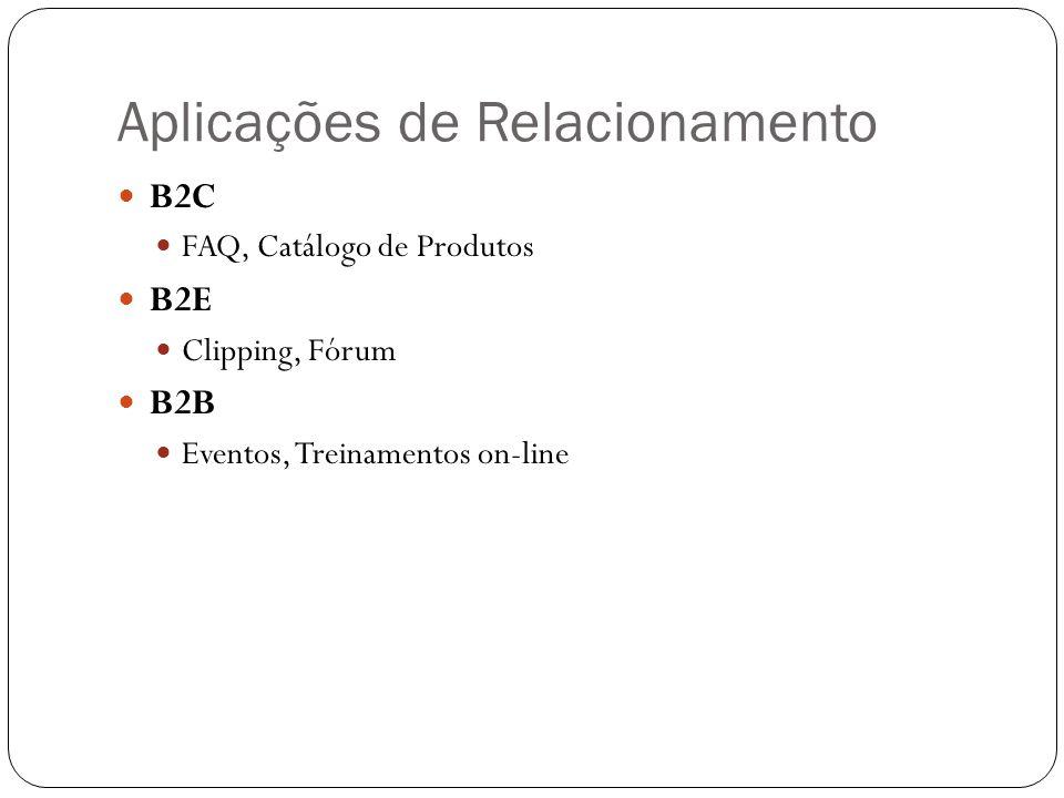 Aplicações de Relacionamento B2C FAQ, Catálogo de Produtos B2E Clipping, Fórum B2B Eventos, Treinamentos on-line