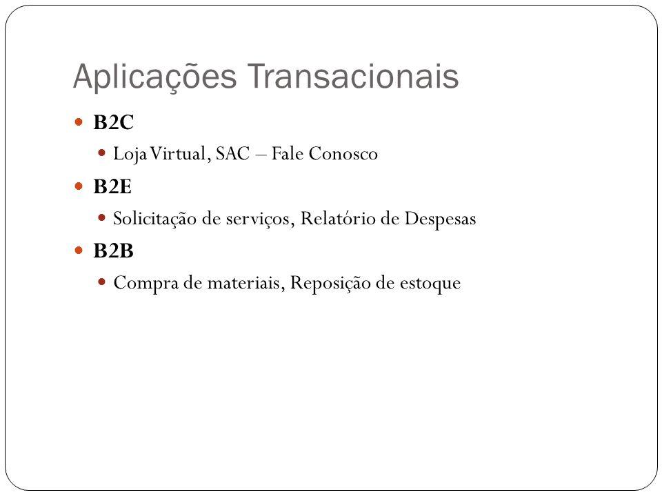 Aplicações Transacionais B2C Loja Virtual, SAC – Fale Conosco B2E Solicitação de serviços, Relatório de Despesas B2B Compra de materiais, Reposição de