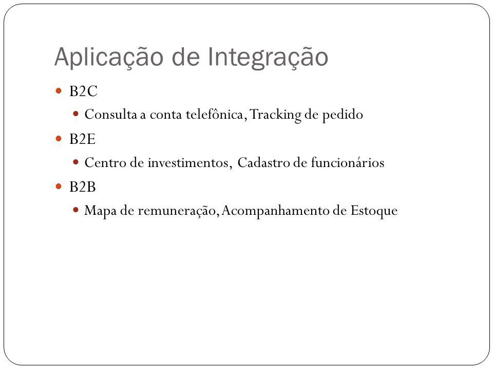 Aplicação de Integração B2C Consulta a conta telefônica, Tracking de pedido B2E Centro de investimentos, Cadastro de funcionários B2B Mapa de remuneração, Acompanhamento de Estoque
