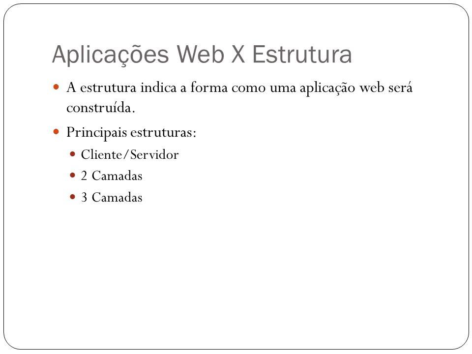 Aplicações Web X Estrutura A estrutura indica a forma como uma aplicação web será construída. Principais estruturas: Cliente/Servidor 2 Camadas 3 Cama