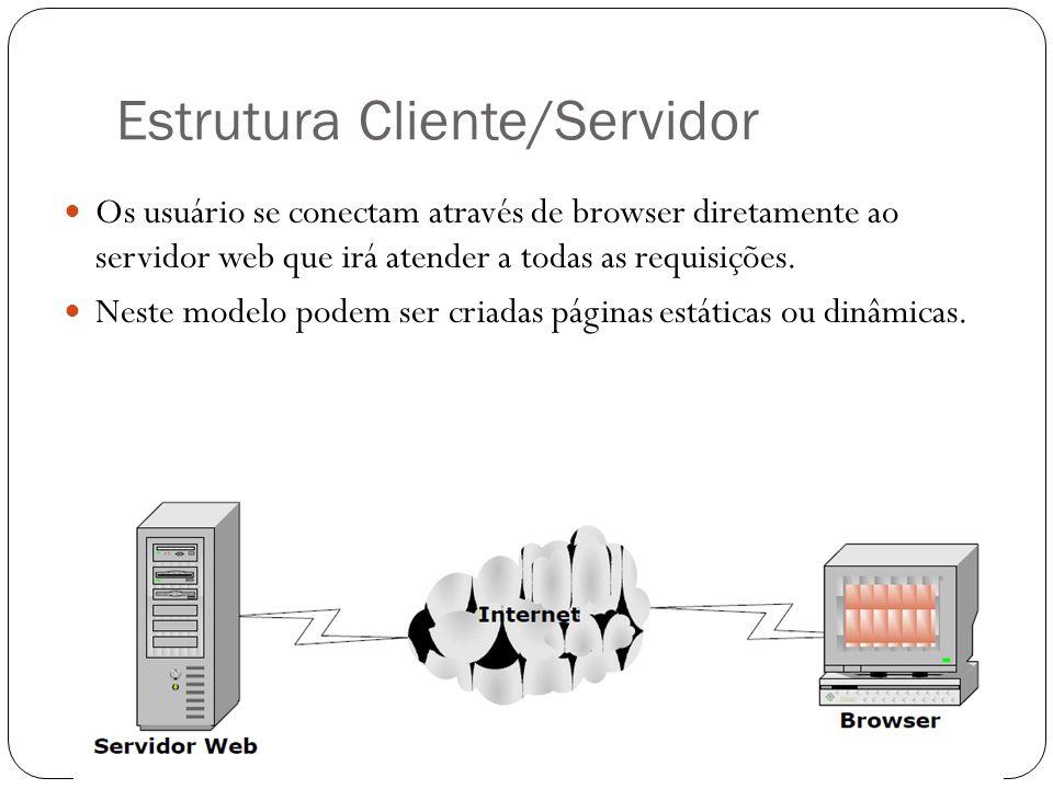 Estrutura Cliente/Servidor Os usuário se conectam através de browser diretamente ao servidor web que irá atender a todas as requisições. Neste modelo