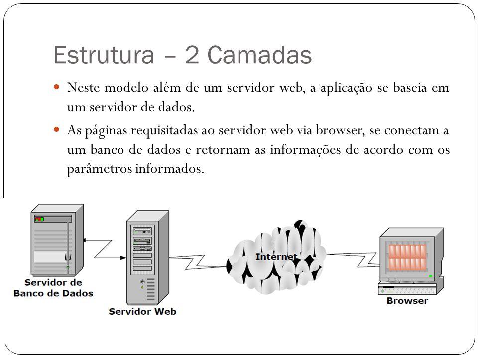 Estrutura – 2 Camadas Neste modelo além de um servidor web, a aplicação se baseia em um servidor de dados. As páginas requisitadas ao servidor web via