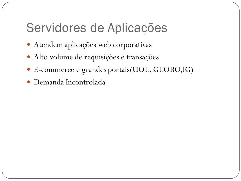 Servidores de Aplicações Atendem aplicações web corporativas Alto volume de requisições e transações E-commerce e grandes portais(UOL, GLOBO,IG) Demanda Incontrolada