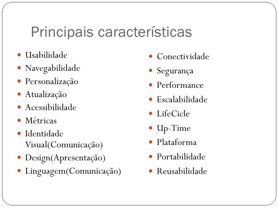 Principais características Usabilidade Navegabilidade Personalização Atualização Acessibilidade Métricas Identidade Visual(Comunicação) Design(Apresentação) Linguagem(Comunicação) Conectividade Segurança Performance Escalabilidade LifeCicle Up-Time Plataforma Portabilidade Reusabilidade