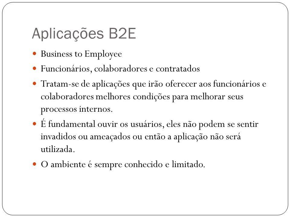 Aplicações B2E Business to Employee Funcionários, colaboradores e contratados Tratam-se de aplicações que irão oferecer aos funcionários e colaborador