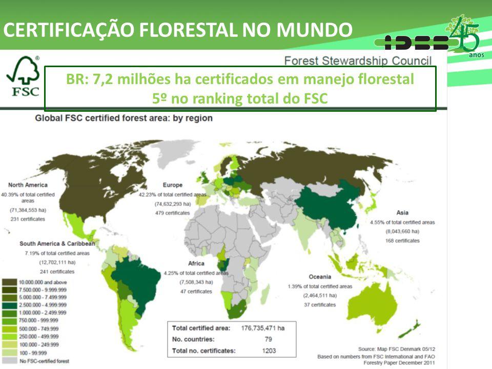 CERTIFICAÇÃO FLORESTAL NO MUNDO BR: 7,2 milhões ha certificados em manejo florestal 5º no ranking total do FSC