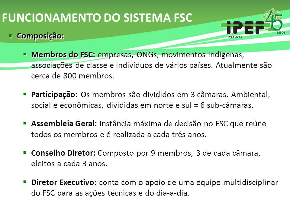 FUNCIONAMENTO DO SISTEMA FSC  Composição:  Membros do FSC: empresas, ONGs, movimentos indígenas, associações de classe e indivíduos de vários países