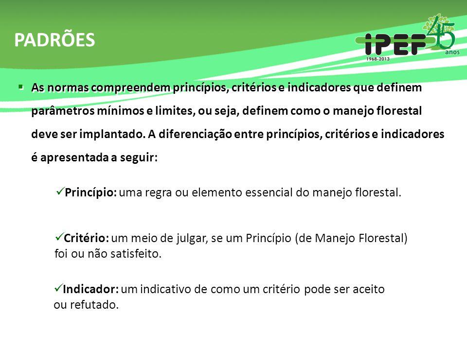 PADRÕES  As normas compreendem princípios, critérios e indicadores que definem parâmetros mínimos e limites, ou seja, definem como o manejo florestal