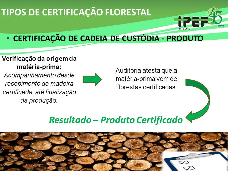 TIPOS DE CERTIFICAÇÃO FLORESTAL  CERTIFICAÇÃO DE CADEIA DE CUSTÓDIA - PRODUTO Verificação da origem da matéria-prima: Acompanhamento desde recebimento de madeira certificada, até finalização da produção.
