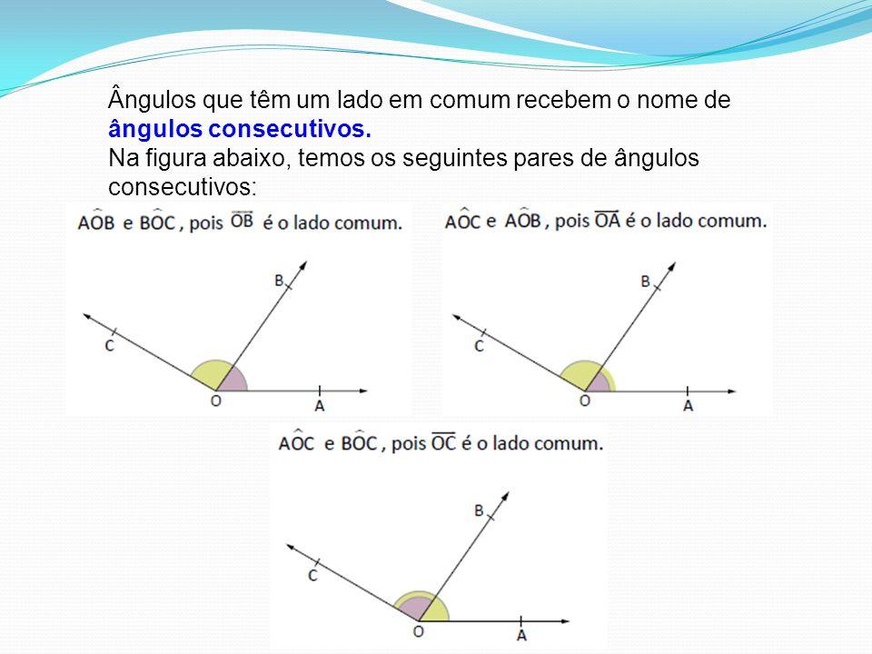 Ângulos que têm um lado em comum recebem o nome de ângulos consecutivos.