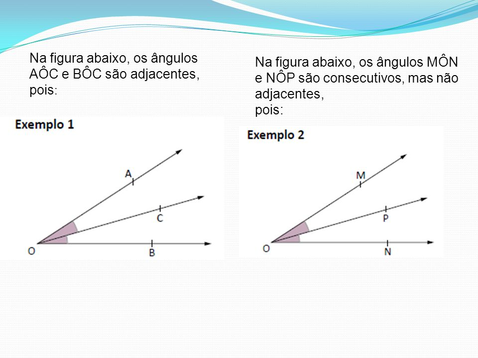 Na figura abaixo, os ângulos AÔC e BÔC são adjacentes, pois : Na figura abaixo, os ângulos MÔN e NÔP são consecutivos, mas não adjacentes, pois:
