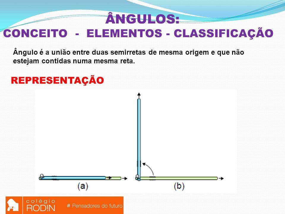 ÂNGULOS: CONCEITO - ELEMENTOS - CLASSIFICAÇÃO REPRESENTAÇÃO Ângulo é a união entre duas semirretas de mesma origem e que não estejam contidas numa mesma reta.