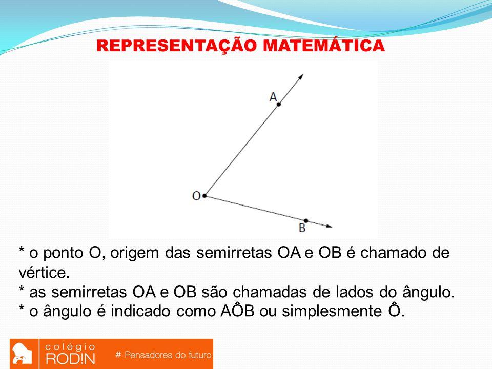 REPRESENTAÇÃO MATEMÁTICA * o ponto O, origem das semirretas OA e OB é chamado de vértice.