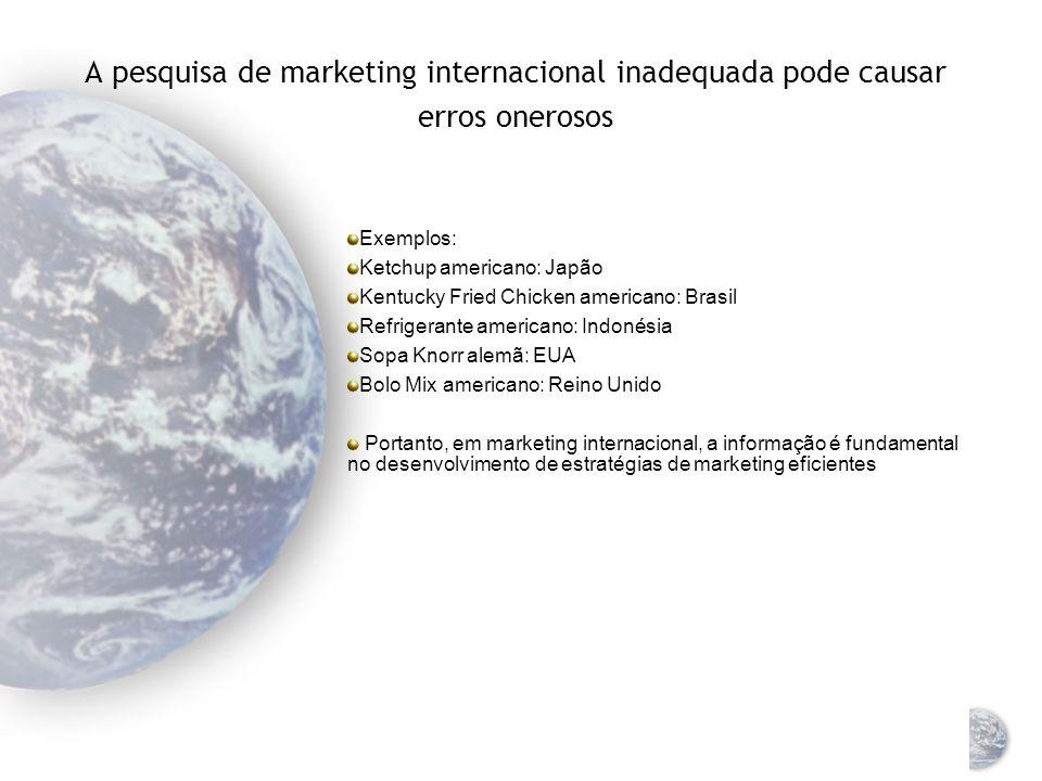 Pesquisa de marketing Interliga o consumidor, o cliente e o público em geral ao analista de marketing por meio das informações A informação é usada pa