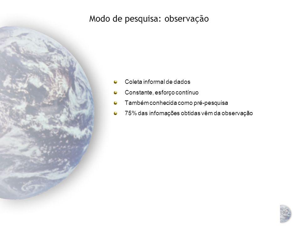 Seis categorias de relação de assuntos para um sistema de informação de marketing global Mercados Competição Intercâmbio estrangeiro Informações presc