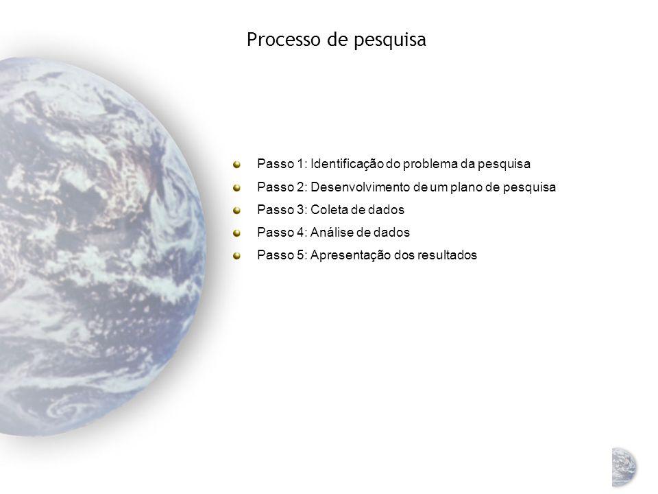 Fontes de informação de mercado O equivalente a 2/3 das informações corporativas Executivos residentes no exterior, afiliadas e subsidiárias da empres