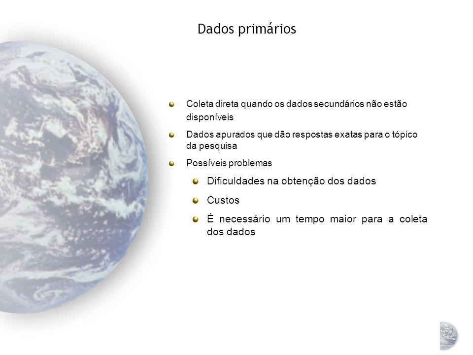 Fontes dos dados secundários Governos US Customs Organizações internacionais ONU, OECD, Banco Mundial Associações comerciais Bancos de dados Economist
