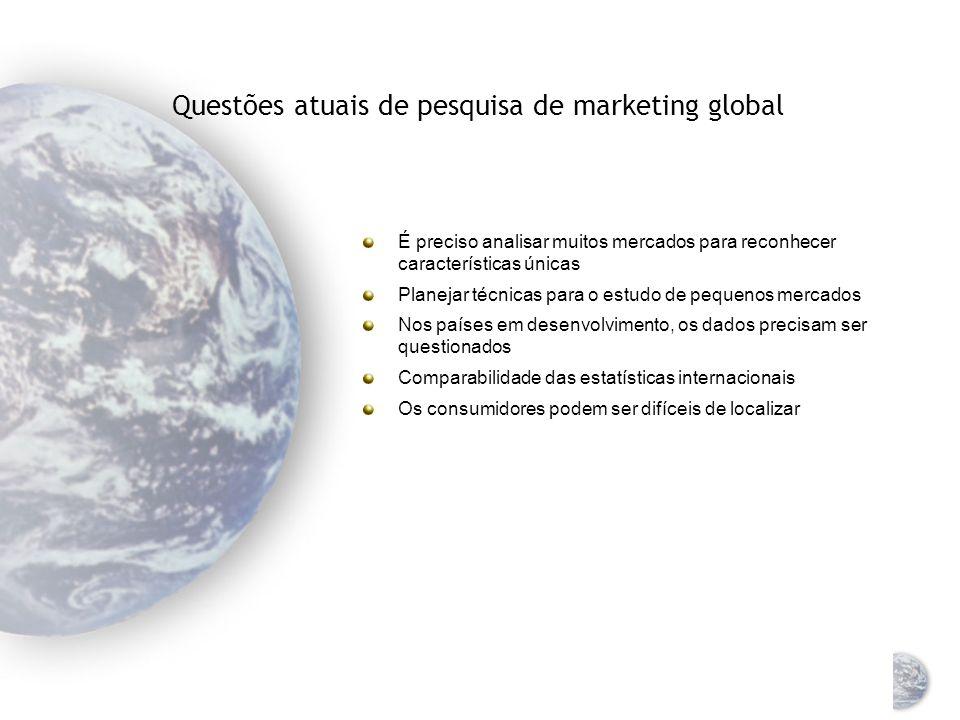 Análise de dados Exemplos: Análise do padrão de demanda Medidas de elasticidade de renda Estimativas de mercado por analogia Análise por agrupamento A