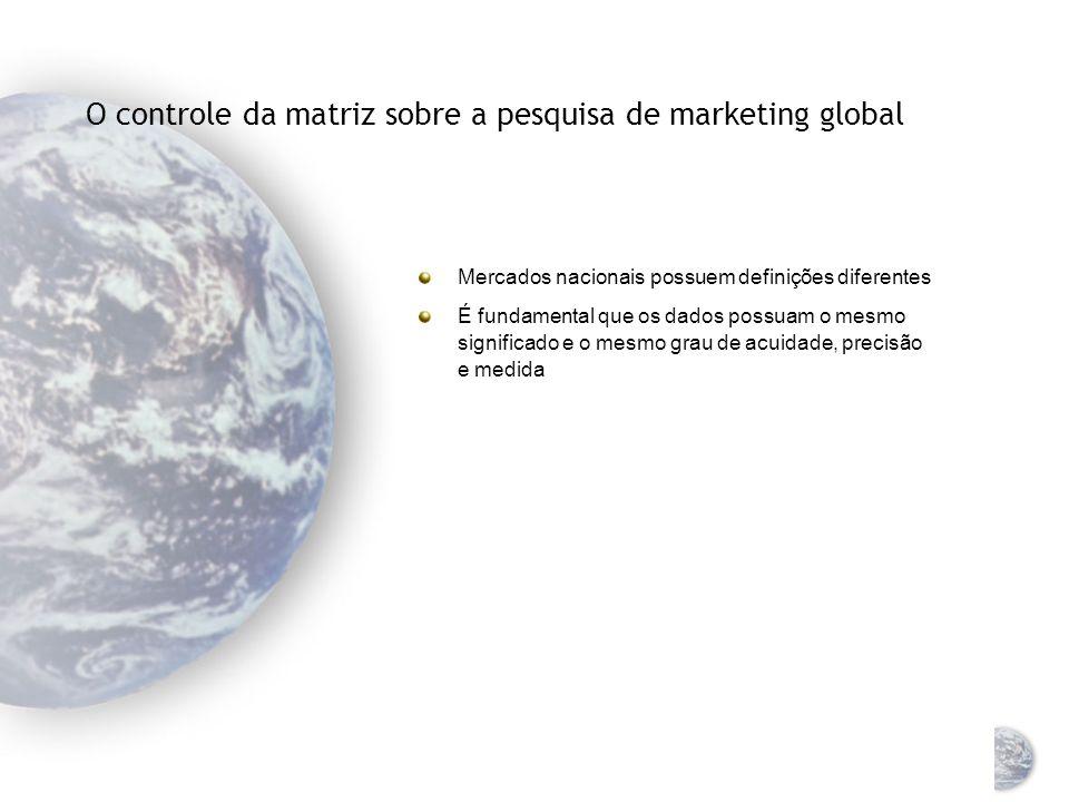 Questões atuais de pesquisa de marketing global É preciso analisar muitos mercados para reconhecer características únicas Planejar técnicas para o est