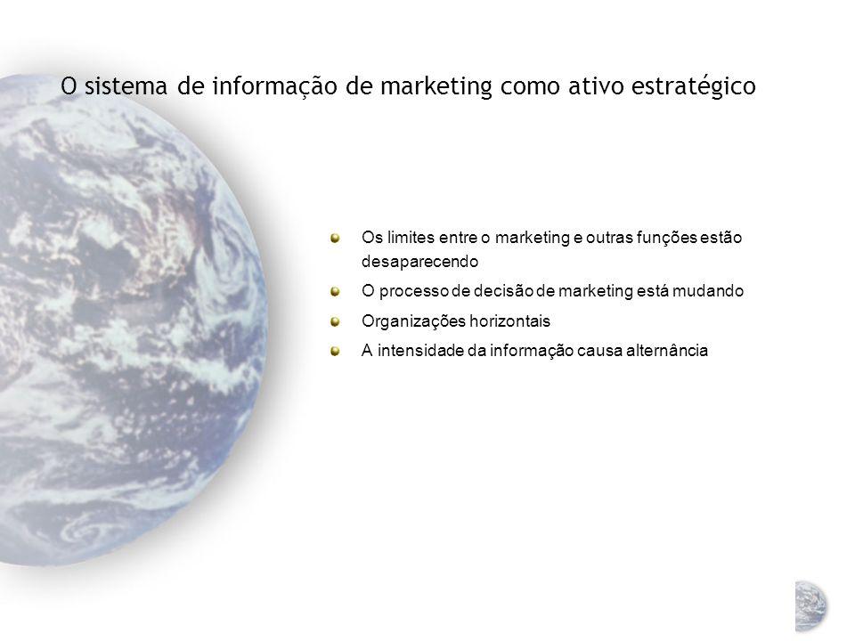 O controle da matriz sobre a pesquisa de marketing global Mercados nacionais possuem definições diferentes É fundamental que os dados possuam o mesmo