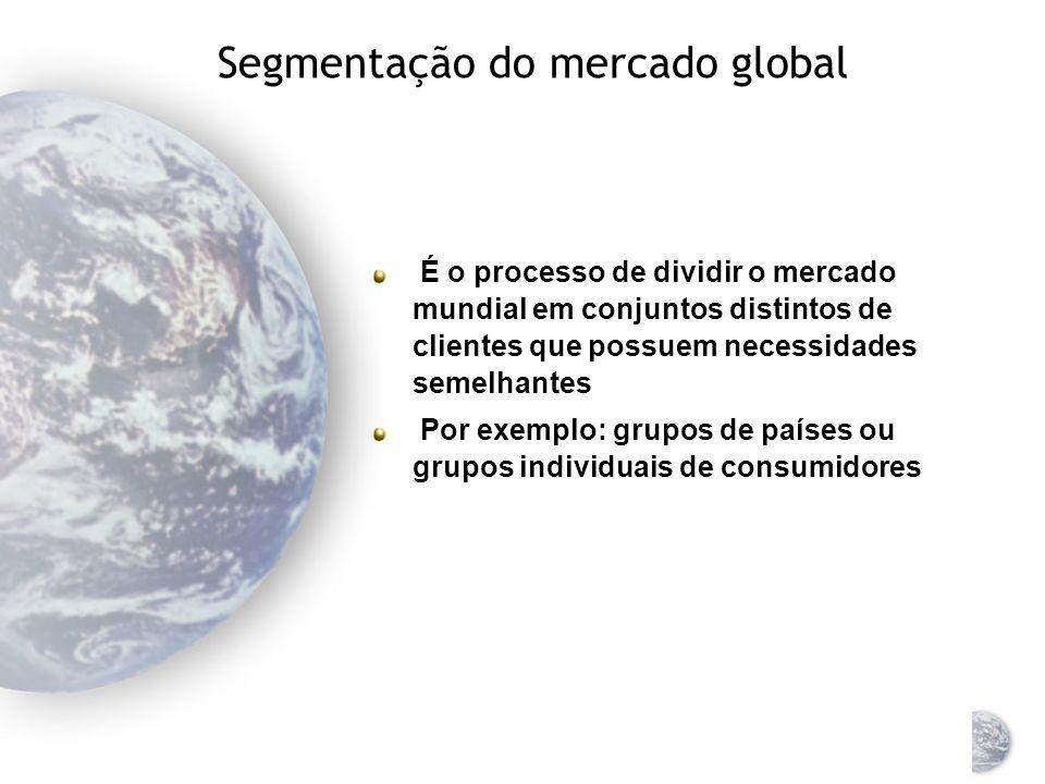 Marketing Global Segmentação, Posicionamento e Seleção de Mercados-Alvo